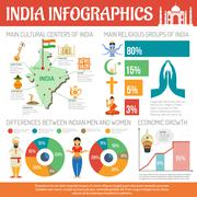 India Infographics Set Stock Illustration