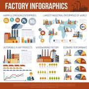 Industrial Infographics With  Map Of World - stock illustration