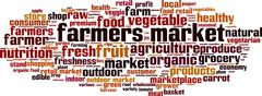 Farmers market word cloud Piirros