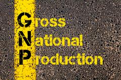 Business Acronym GNP as Gross National Production - stock photo