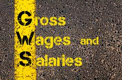 Stock Photo of Business Acronym GWS as Gross Wages and Salaries