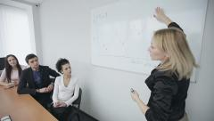 Business people having on presentation at office Stock Footage