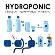 Diagram of a hydroponics setup Stock Illustration