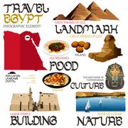 Infographic Elements for Traveling to Egypt Piirros