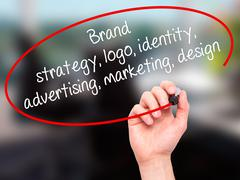 Hand writing Brand strategy, logo, identity, advertising, marketing, design Stock Photos