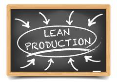 Stock Illustration of Lean Production Focus