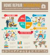 Home Repair Infographics Set Stock Illustration