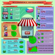 Stock Illustration of M-commerce Infographic Set