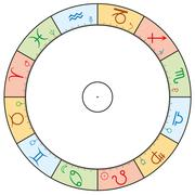 Astrology Zodiac with Signs, Planets and Elements Stock Illustration