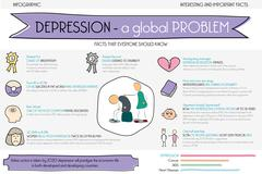 Depression is the problem. Info graphic - stock illustration