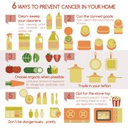 Six ways to prevent cancer in your home - stock illustration