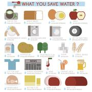 What you save water Stock Illustration