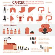 Cancer healthcare and medical Stock Illustration