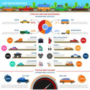 Types Of Cars Infographic Set - stock illustration