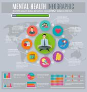 Mental health infographic presentation design Stock Illustration