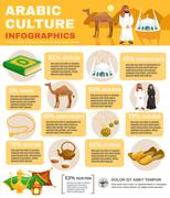 Arabic Culture Infographics - stock illustration