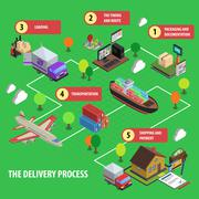 Delivery Process Isometric Concept Set - stock illustration