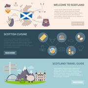 Stock Illustration of Scotland Banners Set