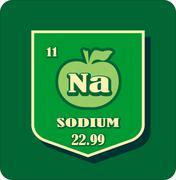 Stock Illustration of Nutrition facts apple sodium