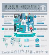 Museum Infographics Set Stock Illustration