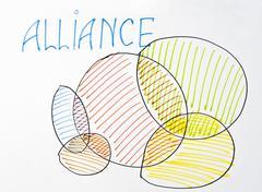 Business diagram. Alliance Stock Illustration