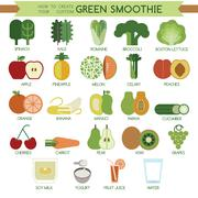 How to create your custom green smoothie Stock Illustration