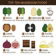 Top ten magnesium foods vector - stock illustration