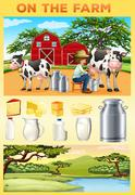 Farm theme with farmer and dairy products - stock illustration