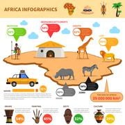 Africa Infographics Set Stock Illustration