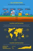 Infographics oil industry - stock illustration