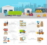 Delivery of Goods Logistics and Transportation - stock illustration