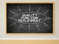 Quality Function Deployment - stock illustration