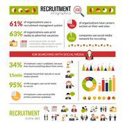 Stock Illustration of Recruitment Infographics Set