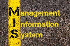 Business Acronym MIS as Management Information System - stock photo