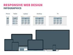Responsive web design for different devices. Smartphone, tablet, laptop, TV and - stock illustration