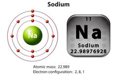 Symbol and electron diagram for Sodium - stock illustration