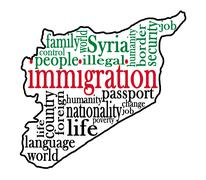 Immigration words Piirros