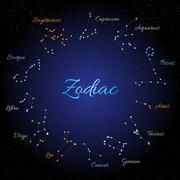 Zodiac signs. Constellations. - stock illustration