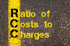 Accounting Business Acronym RCC Ratio of Costs to Charges - stock photo
