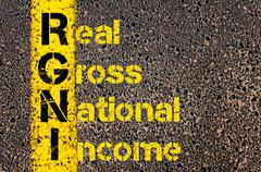 Accounting Business Acronym RGNI Real Gross National Income - stock photo