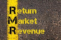 Accounting Business Acronym RMR Return Market Revenue - stock photo