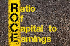 Accounting Business Acronym ROCE Ratio Of Capital to Earnings Stock Photos