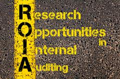 Accounting Business Acronym ROIA Research Opportunities in Internal Auditing - stock photo