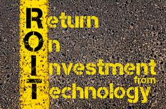 Accounting Business Acronym ROIT Return On Investment from Technology Stock Photos