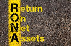Accounting Business Acronym RONA Return On Net Assets - stock photo
