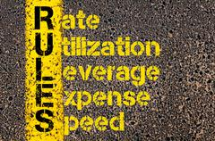 Accounting Business Acronym RULES Rate, Utilization, Leverage, Expense, Speed - stock photo