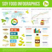 Soy food infographics set - stock illustration