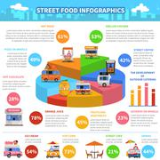 Stock Illustration of Street Food Infographics
