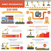Robot Infographics Set Stock Illustration