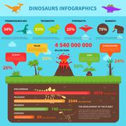 Stock Illustration of Dinosaurs Infographics Set